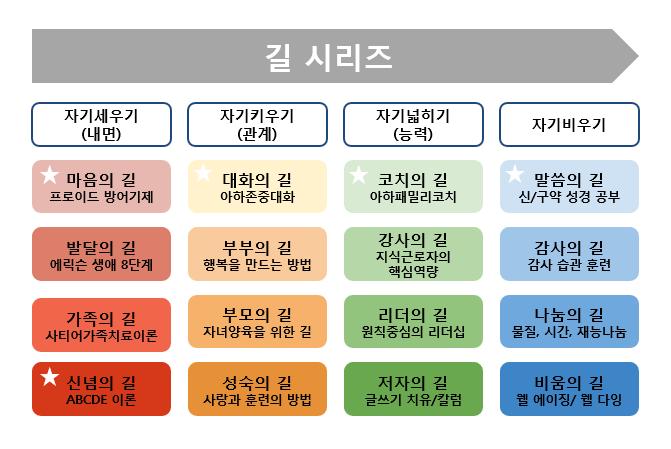 김온양 대표의 길시리즈 로드맵.png